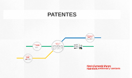 La Patente es un privilegio que le otorga el Estado al inven