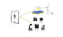 Consecuencias modelo energético