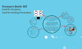 Vermont's Bottle  Bill