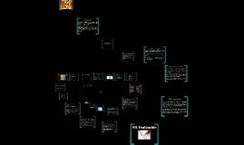 Copy of Metodología para el Desarrollo de Estudios Organizacionales