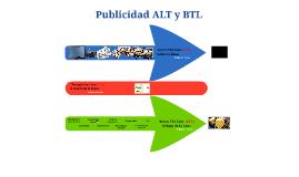 ATL y BTL