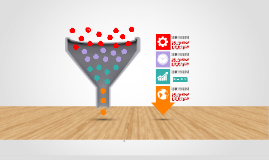 3D Idea Funnel