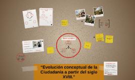 """""""Evolución conceptual de la Ciudadanía a partir del siglo XV"""