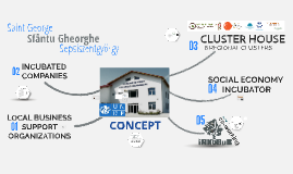 Copy of Business Incubator