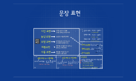 Copy of 문장 표현