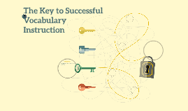 The Key to Successful Vocabulary Instruction