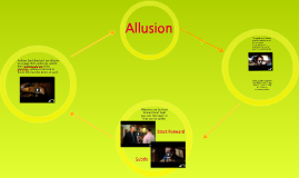 Copy of What is Allusion in Literature