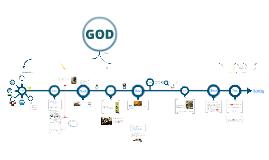 Living God - Why won't God show himself?