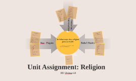 Unit Assignment: Religion