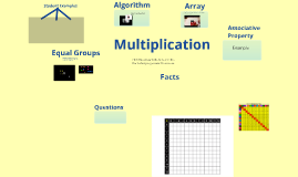 Multiplication Review: Computer Center