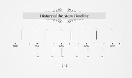 history time line of the atom essay