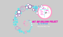 Hot Air Balloon Project