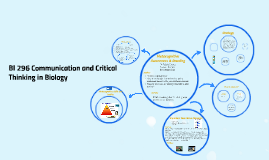 BI 296 Communication and Critical Thinking in Biology