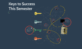 Keys to Success this Semster