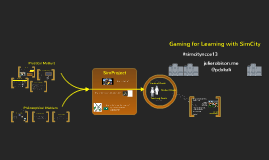 Copy of Gaming for Learning NCCE13