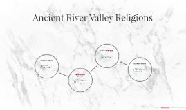 Copy of Copy of Ancient River Valley Religions