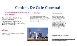 Copy of Centrals de cicle convinat