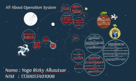 Copy of All About Operation System