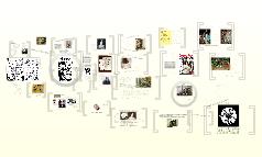 persoonlijke presentatie geinspireerd door Ada Lovelace