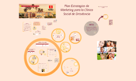 Copy of Copy of PLAN ESTRATÉGICO DE MARKETING PARA LA CLÍNICA SOCIAL DE ORTODONCIA