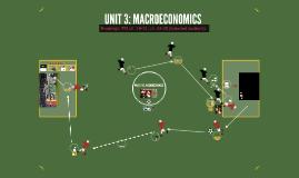 Copy of WEEK 10-14: Macroeconomics
