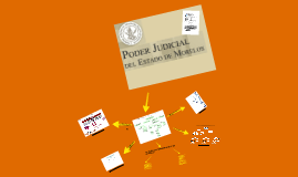 Copy of Copy of poder judicial