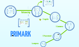 Copy of PRIMARK