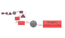 Copy of para que sirve el ciclo del agua