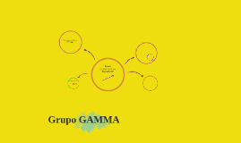Grupo GAMMA. Presentación Colaborativa