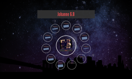 Johanne 6.B