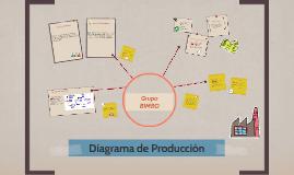Copy of Logística del Grupo BIMBO