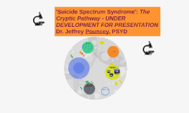 'Suicide Spectrum Syndrome': The Cryptic Pathway