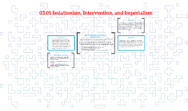 Copy of 03.01 Isolationism, Intervention, and Imperialism