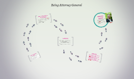 Being Attorney General