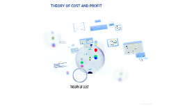 Copy of Theory of Cost and Profit