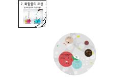 화학 발표자료 -10440 김희영
