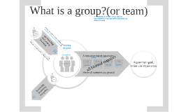 What is a Group? (annotated)