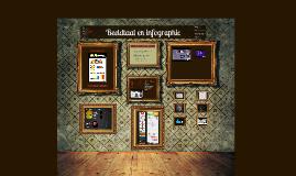 Rijnland Beeldtaal en infographic