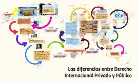 Actividad integradora. Las diferencias entre Derecho Interna