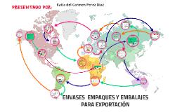 Copy of ENVASES  EMPAQUES Y EMBALAJES PARA EXPORTACION