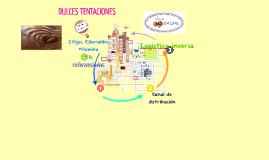 Copy of CHOCOLATES DULCES TENTACIONES