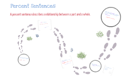 Percent Sentences