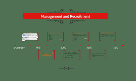 Management and Recruitment
