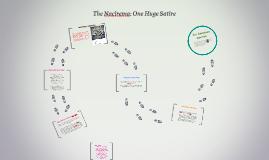 Copy of Body Rituals of the Nacirema