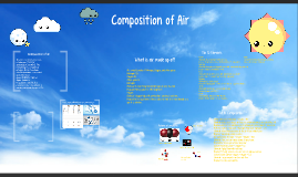 Copy of Composition of Air