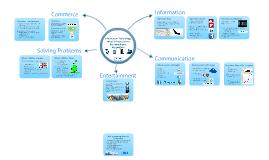 IBM Extreme Blue Presentation