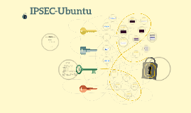 Information Security: IPSEC- Ubuntu