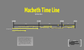 Macbeth Timeline by Natalie Myers on Prezi