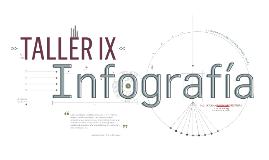 Taller IX-Infografía - UdeM