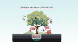 Copy of JARINGAN KEILMUAN DI NUSANTARA